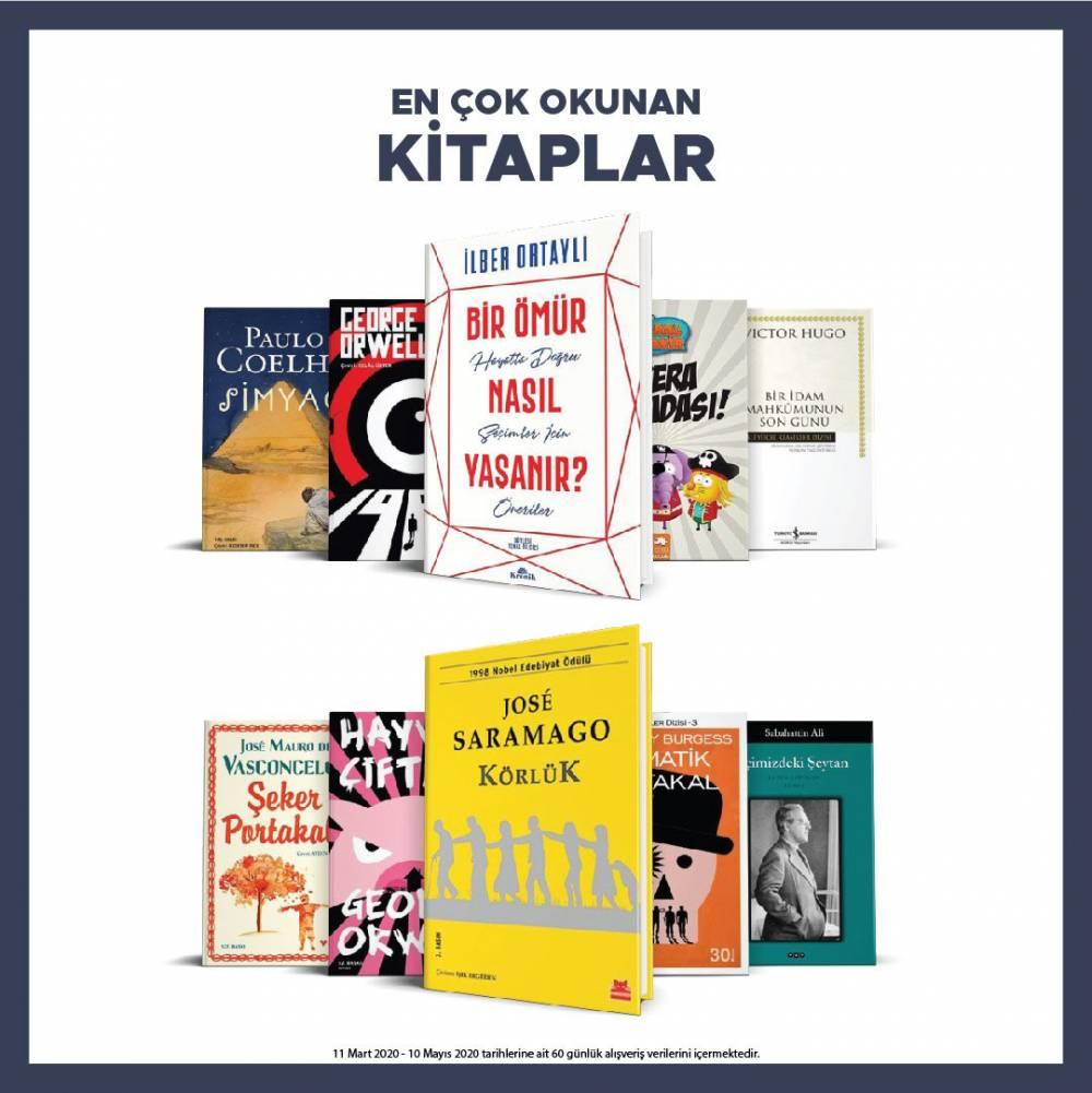 En çok okunan kitaplar! En çok kitap okuyan iller #TürkiyeOkuyor 1