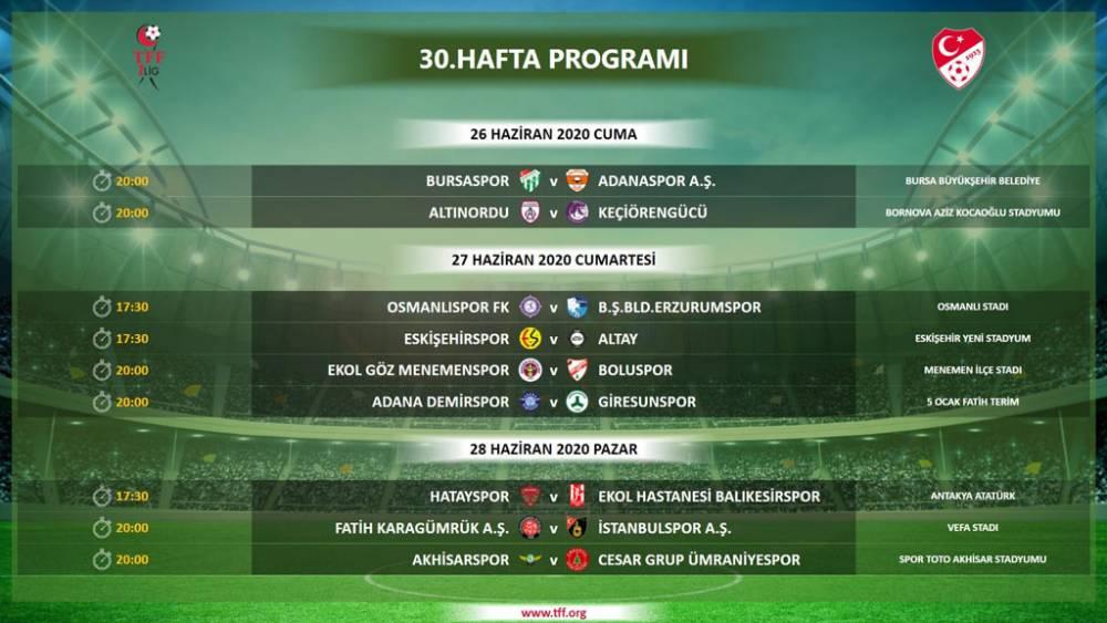 TFF 1. Lig'de 29, 30, 31 ve 32. hafta programlarını açıkladı! 2