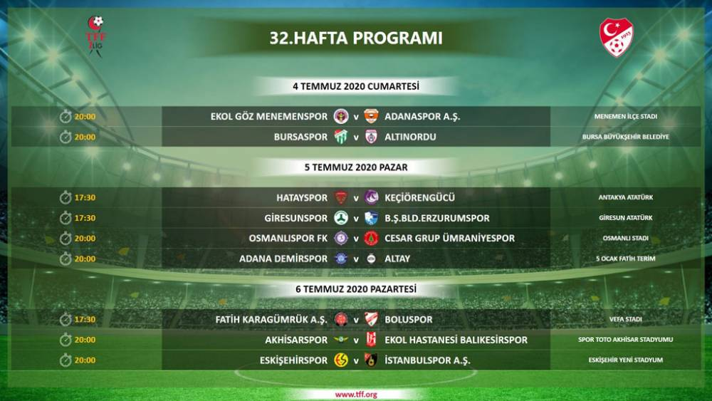 TFF 1. Lig'de 29, 30, 31 ve 32. hafta programlarını açıkladı! 4