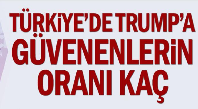 Türkiye'de Donald Trump'a Güvenenlerin Oranı Düştü