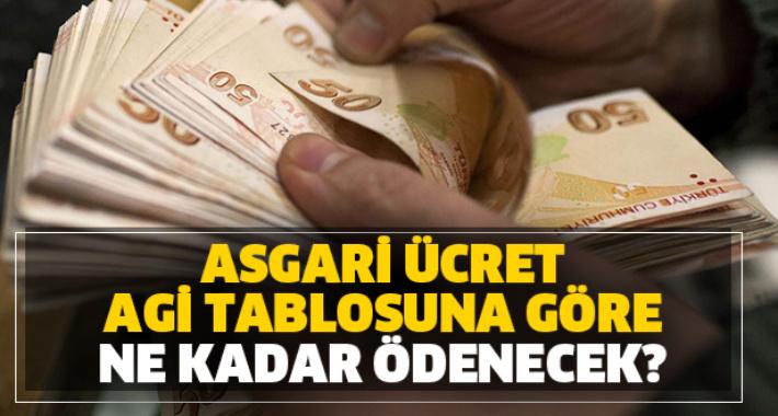 2020 Net-Brüt Asgari Ücretle AGİ Dahil Yeni Maaş Zammı Ne Kadar Ödenecek!