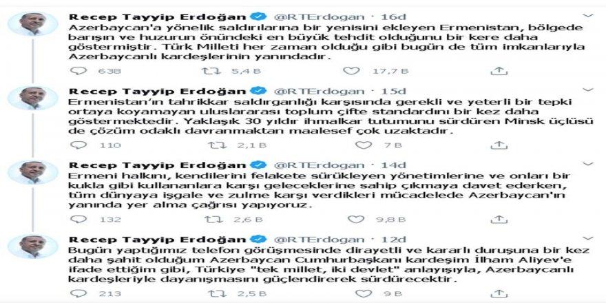 """Cumhurbaşkanı Recep Tayyip Erdoğan: """"Türk Milleti tüm imkanlarıyla Azerbaycanlı kardeşlerinin yanındadır"""""""