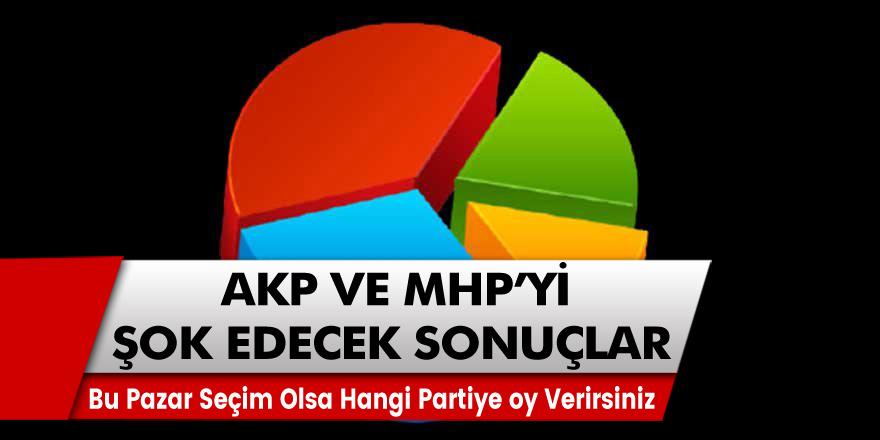 MetroPOLL Araştırma şirket'inden AKP ve MHP'yi şoke edecek sonuçlar yer aldı