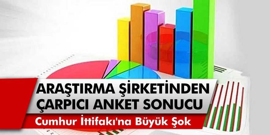 MetroPOLL Araştırma  Şirketi Nisan Ayı Anket Sonuçlarını Açıkladı! Cumhur İttifakı'na Büyük Şok Geldi...