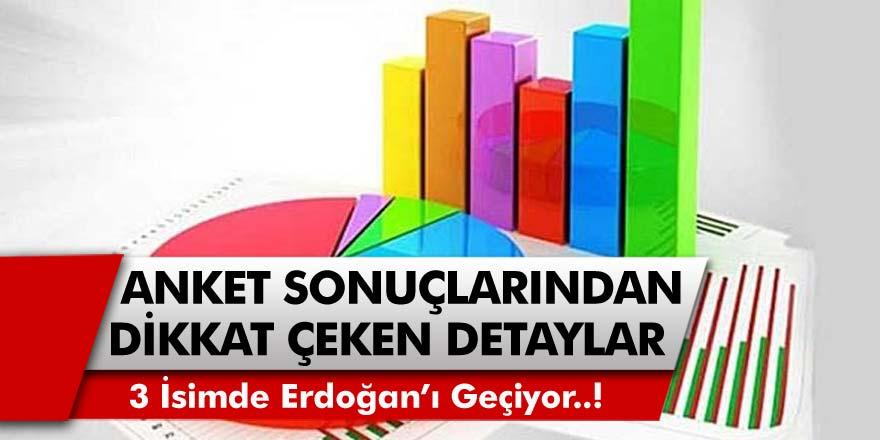 Araştırma Şirketi Mayıs Ayı Anket Sonuçlarını Açıkladı! 3 İsimde Cumhurbaşkanı Erdoğan'ı Geçti...
