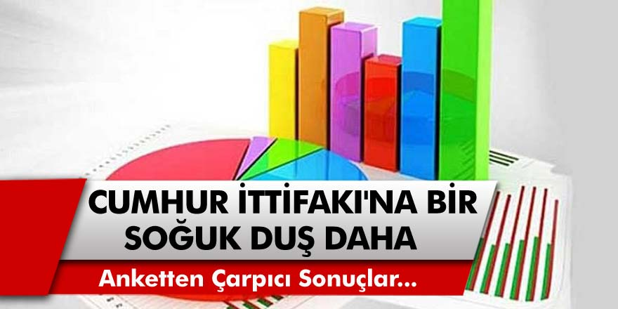 Cumhur İttifakı'na Bir Soğuk Duş Daha..! Belediye Başkanlığı Anketinde Çarpıcı Sonuç Ortaya Çıktı