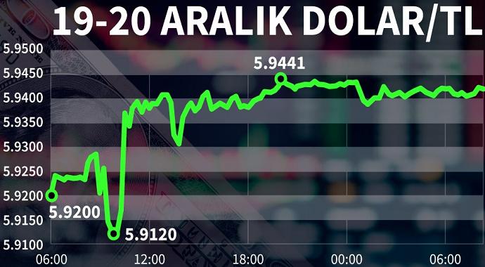 20 Aralık Dolar/TL ne kadar oldu?